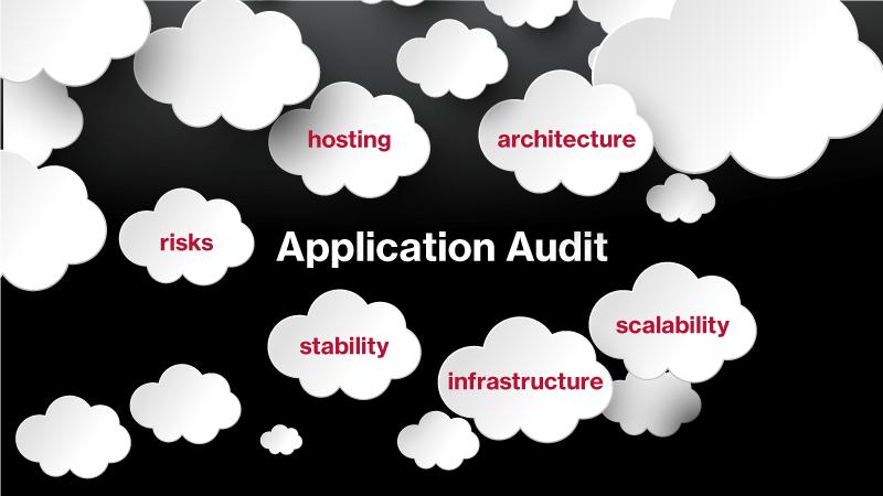 Paper-Clouds---App-Audit
